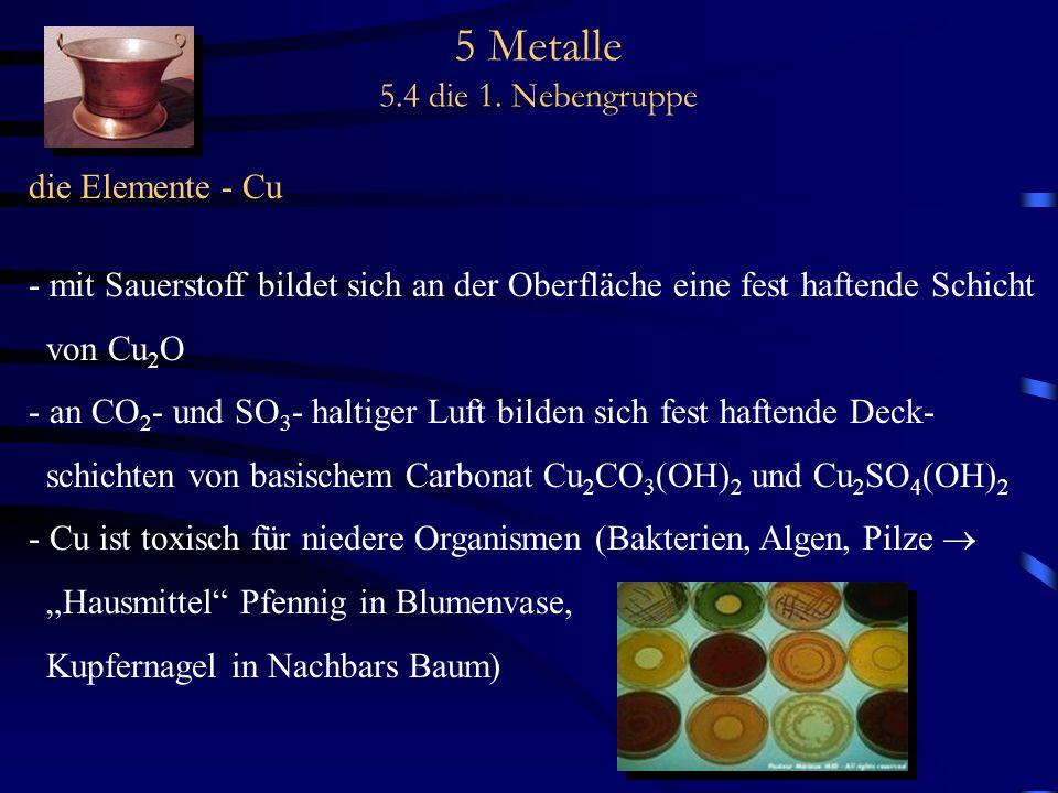 5 Metalle 5.4 die 1. Nebengruppe die Elemente - Cu - mit Sauerstoff bildet sich an der Oberfläche eine fest haftende Schicht von Cu 2 O - an CO 2 - un