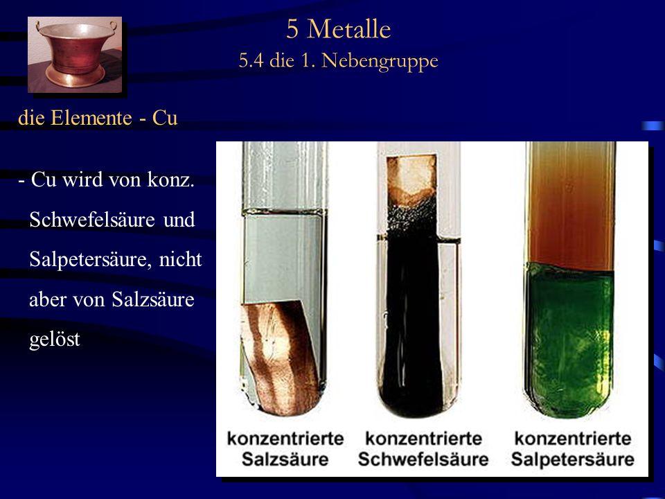5 Metalle 5.4 die 1. Nebengruppe die Elemente - Cu - Cu wird von konz. Schwefelsäure und Salpetersäure, nicht aber von Salzsäure gelöst