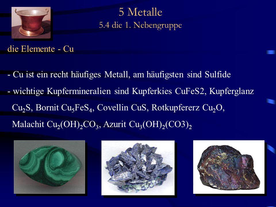 5 Metalle 5.4 die 1. Nebengruppe die Elemente - Cu - Cu ist ein recht häufiges Metall, am häufigsten sind Sulfide - wichtige Kupfermineralien sind Kup