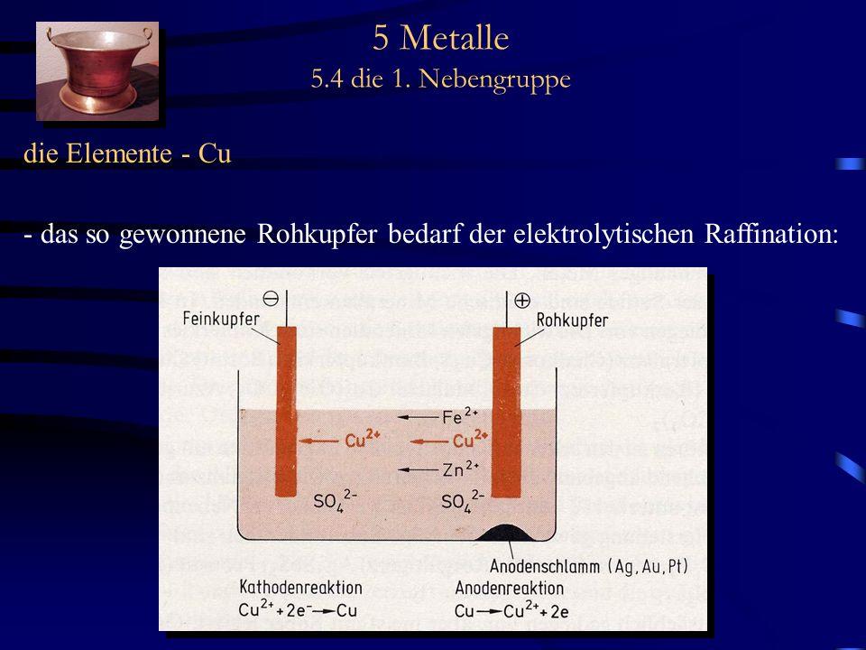 5 Metalle 5.4 die 1. Nebengruppe die Elemente - Cu - das so gewonnene Rohkupfer bedarf der elektrolytischen Raffination: