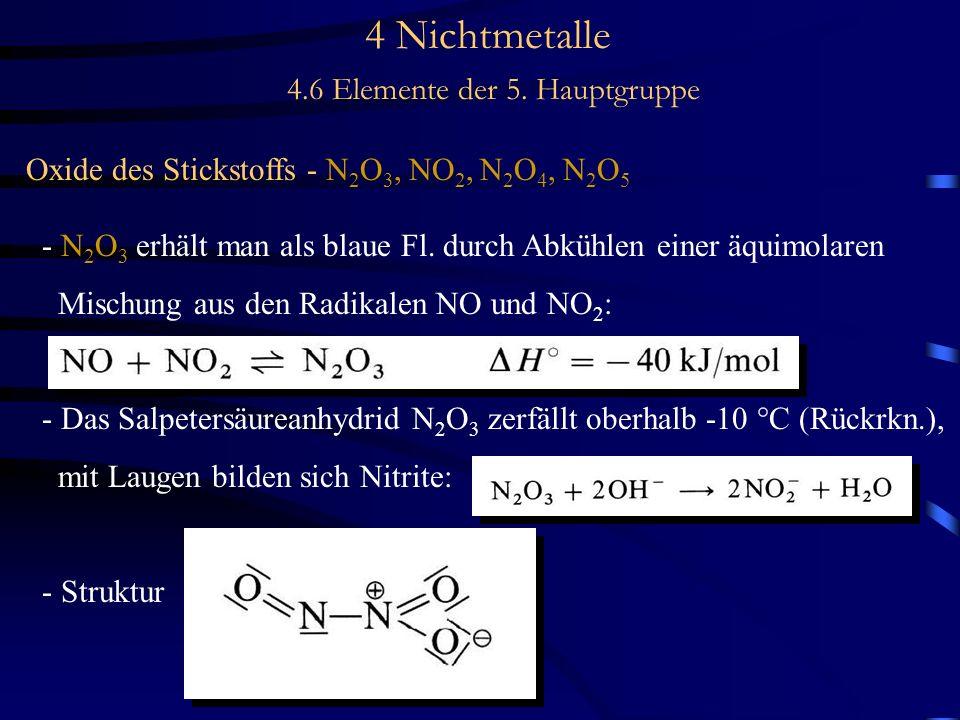 4 Nichtmetalle 4.6 Elemente der 5. Hauptgruppe Oxide des Stickstoffs - N 2 O 3, NO 2, N 2 O 4, N 2 O 5 - N 2 O 3 erhält man als blaue Fl. durch Abkühl