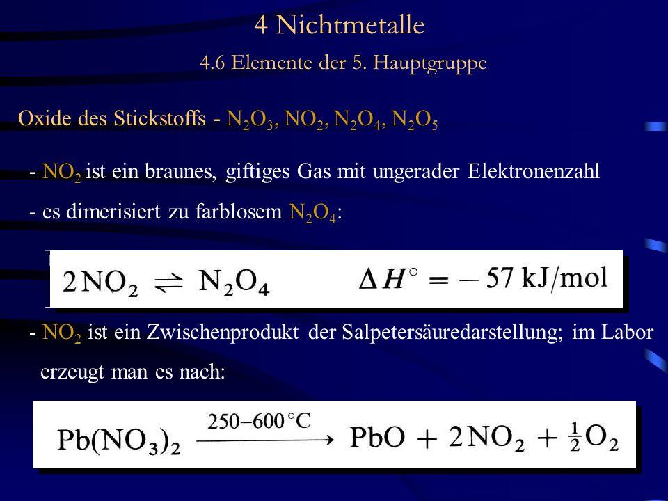 4 Nichtmetalle 4.6 Elemente der 5. Hauptgruppe Oxide des Stickstoffs - N 2 O 3, NO 2, N 2 O 4, N 2 O 5 - NO 2 ist ein braunes, giftiges Gas mit ungera