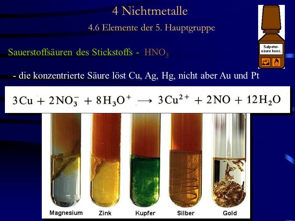 4 Nichtmetalle 4.6 Elemente der 5. Hauptgruppe Sauerstoffsäuren des Stickstoffs - HNO 3 - die konzentrierte Säure löst Cu, Ag, Hg, nicht aber Au und P