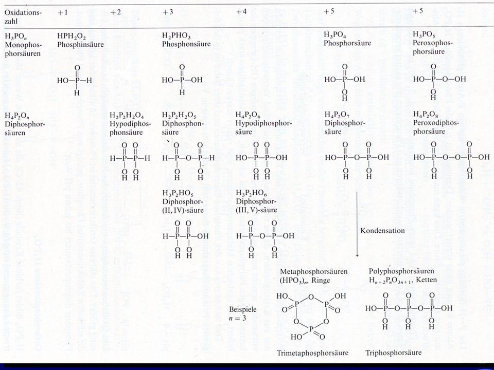 4 Nichtmetalle 4.6 Elemente der 5. Hauptgruppe Sauerstoffsäuren des Phosphors - ist