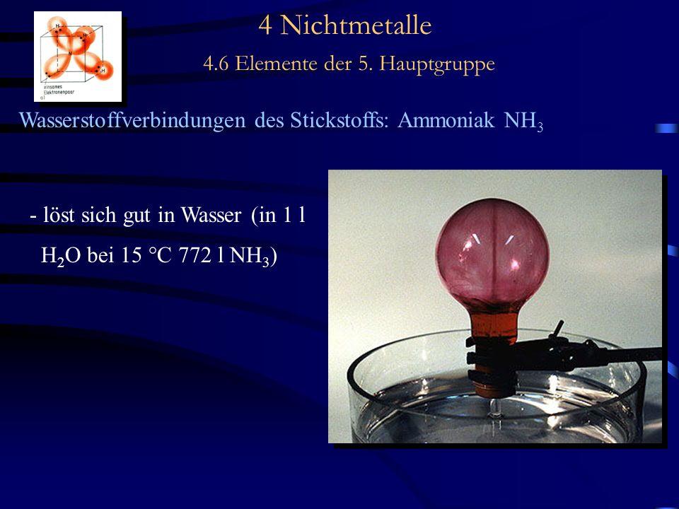 4 Nichtmetalle 4.6 Elemente der 5. Hauptgruppe Wasserstoffverbindungen des Stickstoffs: Ammoniak NH 3 - löst sich gut in Wasser (in 1 l H 2 O bei 15 °