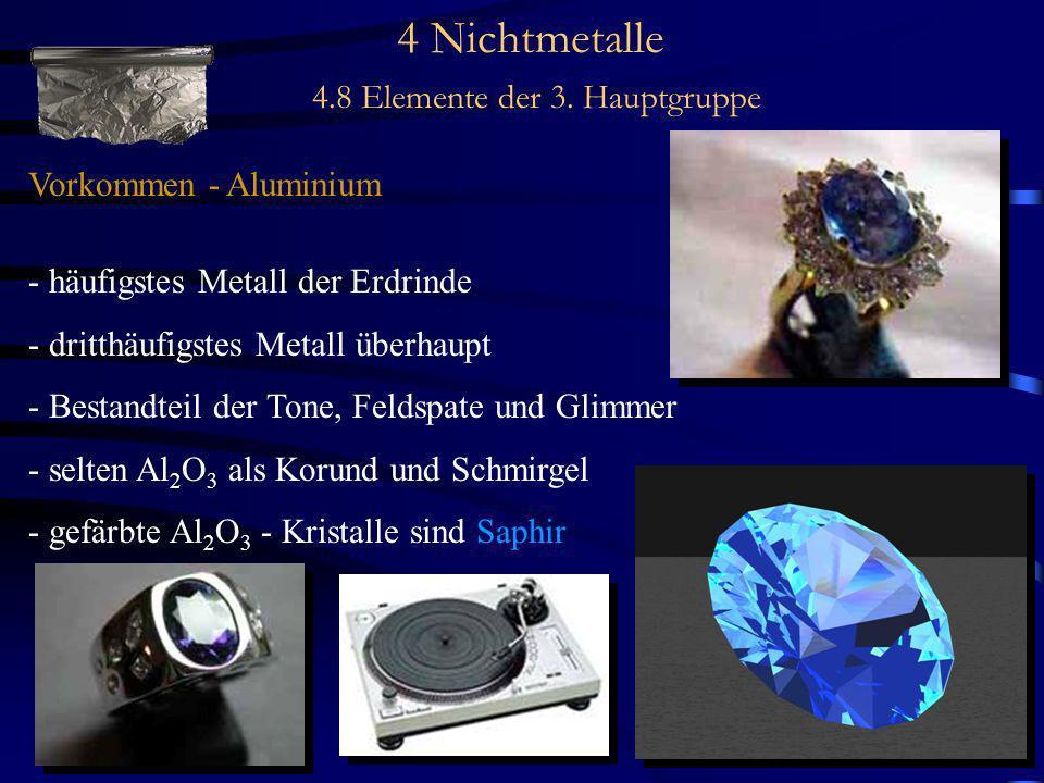 4 Nichtmetalle 4.8 Elemente der 3. Hauptgruppe Vorkommen - Aluminium - häufigstes Metall der Erdrinde - dritthäufigstes Metall überhaupt - Bestandteil
