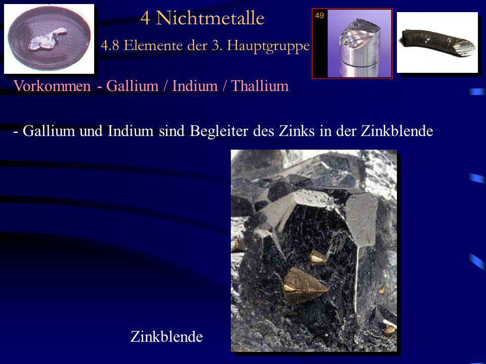4 Nichtmetalle 4.8 Elemente der 3. Hauptgruppe Vorkommen - Gallium / Indium / Thallium - Gallium und Indium sind Begleiter des Zinks in der Zinkblende