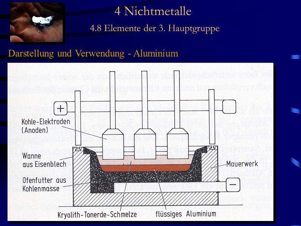 4 Nichtmetalle 4.8 Elemente der 3. Hauptgruppe Darstellung und Verwendung - Aluminium + Schmelzelektrolyse des so gewonnenen Al 2 O 3 unter Zusatz von