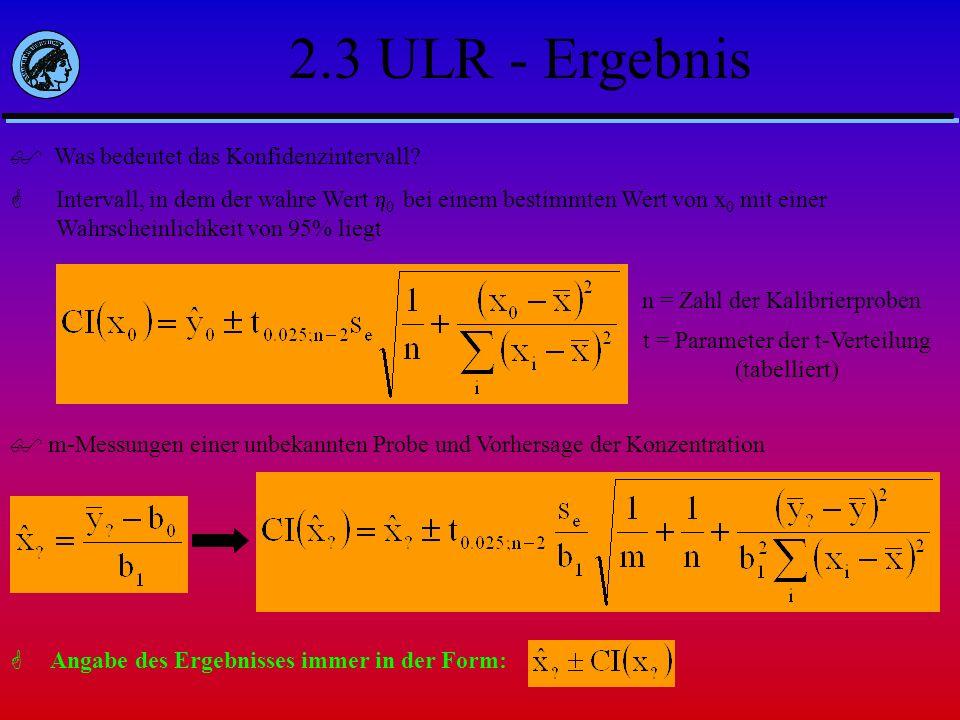 2.3 ULR - Ergebnis Was bedeutet das Konfidenzintervall? Intervall, in dem der wahre Wert 0 bei einem bestimmten Wert von x 0 mit einer Wahrscheinlichk