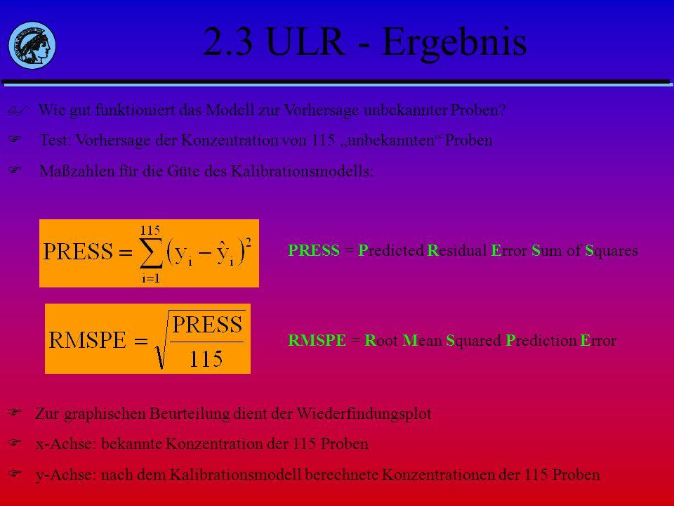 2.3 ULR - Ergebnis Wie gut funktioniert das Modell zur Vorhersage unbekannter Proben? Test: Vorhersage der Konzentration von 115 unbekannten Proben Ma
