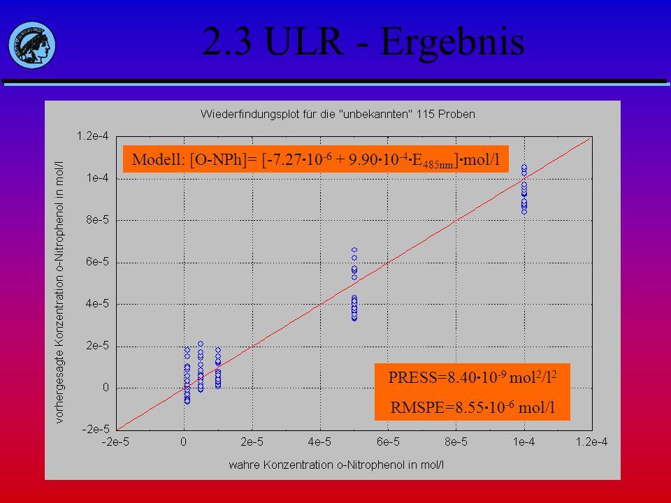 2.3 ULR - Ergebnis PRESS=8.40 10 -9 mol 2 /l 2 RMSPE=8.55 10 -6 mol/l Modell: [O-NPh]= [-7.27 10 -6 + 9.90 10 -4 E 485nm ] mol/l