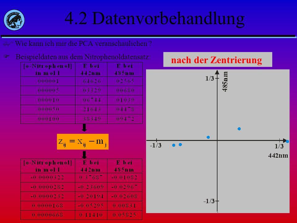 Wie kann ich mir die PCA veranschaulichen ? Beispieldaten aus dem Nitrophenoldatensatz: vor der Zentrierungnach der Zentrierung 4.2 Datenvorbehandlung