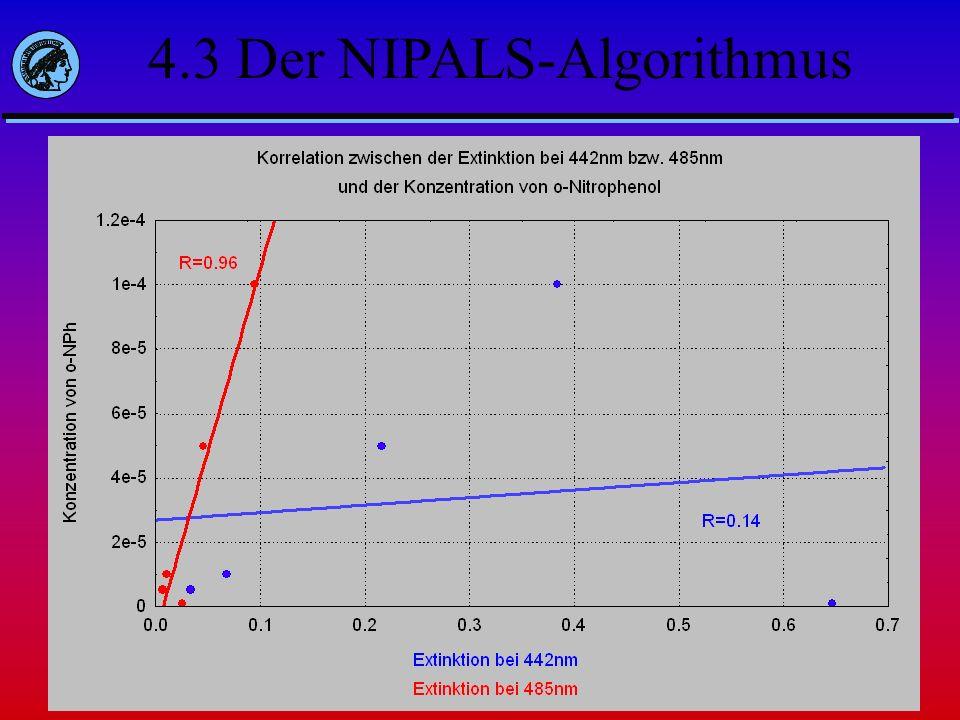 4.3 Der NIPALS-Algorithmus