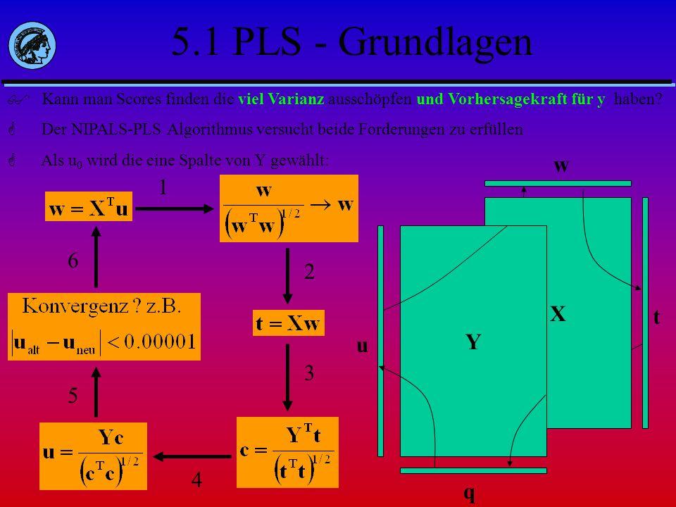 5.1 PLS - Grundlagen Kann man Scores finden die viel Varianz ausschöpfen und Vorhersagekraft für y haben? Der NIPALS-PLS Algorithmus versucht beide Fo