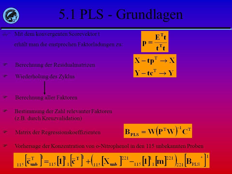 Mit dem konvergenten Scorevektor t erhält man die enstprechen Faktorladungen zu: Berechnung der Residualmatrizen Wiederholung des Zyklus Berechnung al