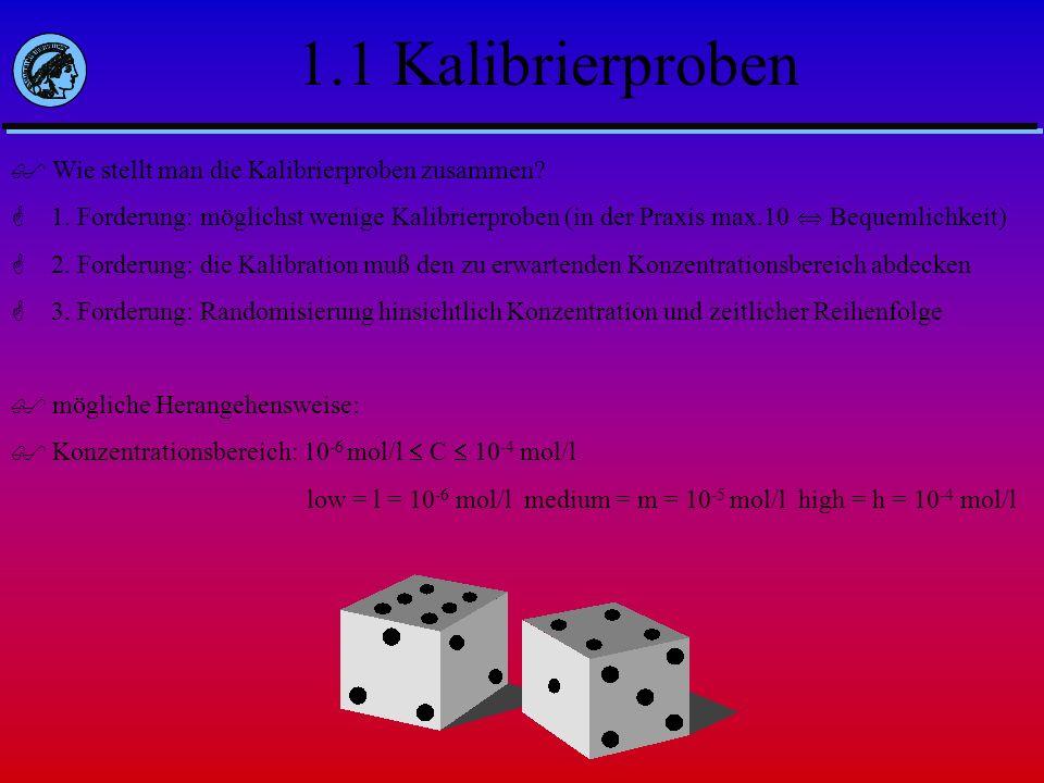 1.1 Kalibrierproben Wie stellt man die Kalibrierproben zusammen? 1. Forderung: möglichst wenige Kalibrierproben (in der Praxis max.10 Bequemlichkeit)