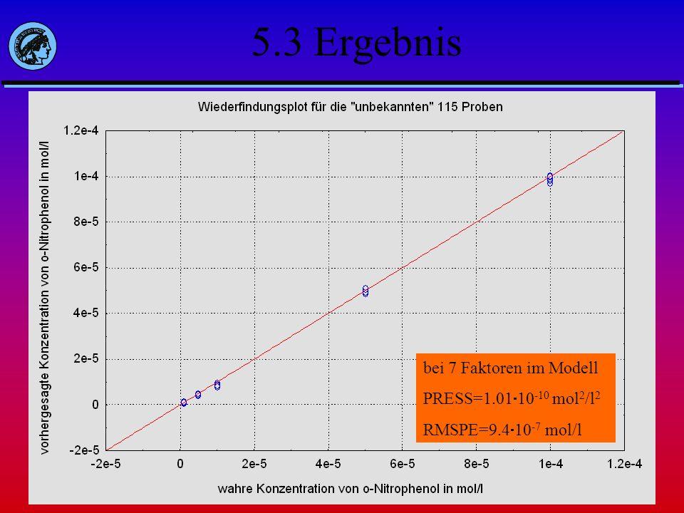 5.3 Ergebnis bei 7 Faktoren im Modell PRESS=1.01 10 -10 mol 2 /l 2 RMSPE=9.4 10 -7 mol/l
