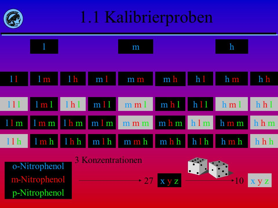 Inhalt 1.Problemstellung 2. Univariate lineare Regression 3.