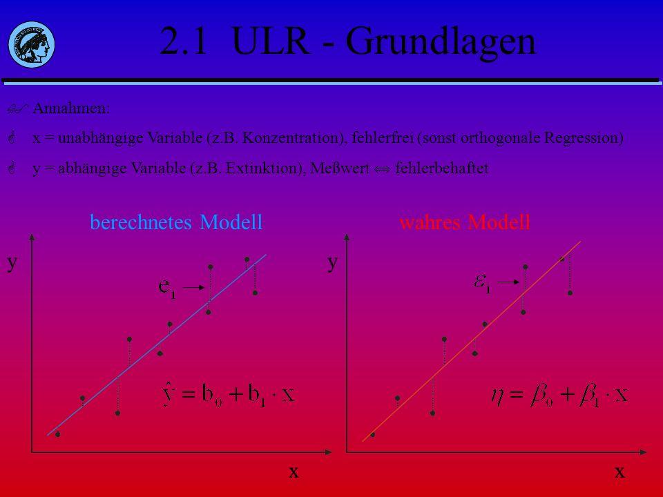 2.1 ULR - Grundlagen Annahmen: x = unabhängige Variable (z.B. Konzentration), fehlerfrei (sonst orthogonale Regression) y = abhängige Variable (z.B. E