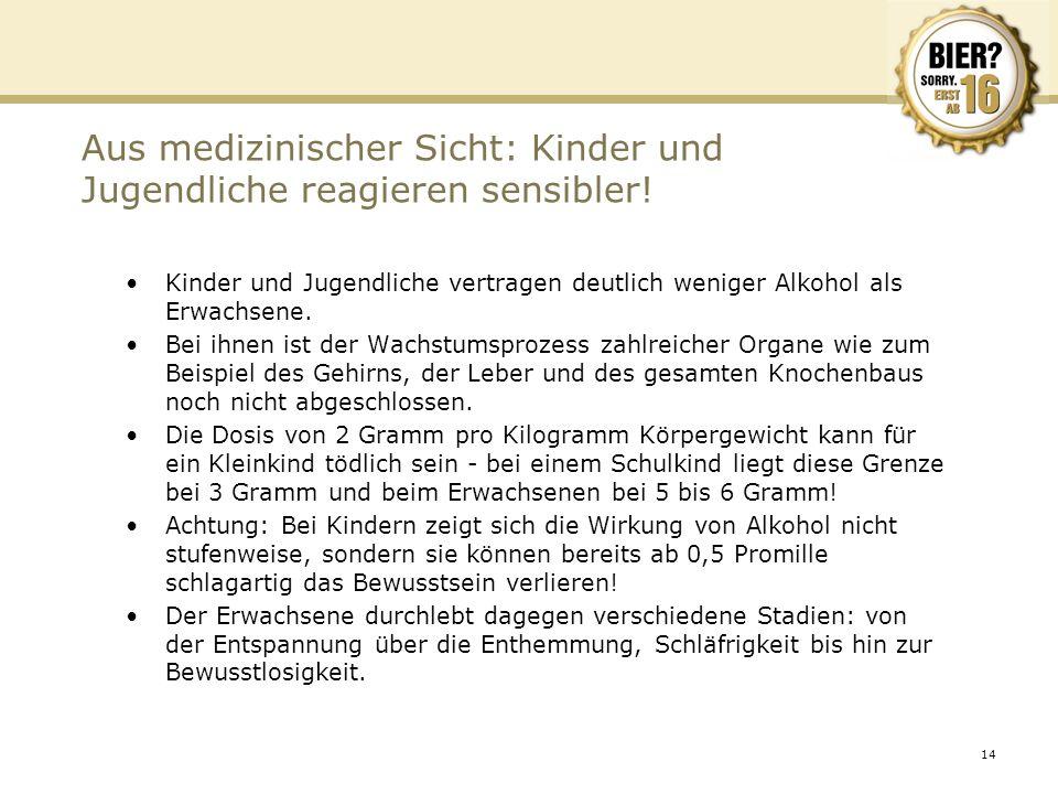14 Aus medizinischer Sicht: Kinder und Jugendliche reagieren sensibler! Kinder und Jugendliche vertragen deutlich weniger Alkohol als Erwachsene. Bei