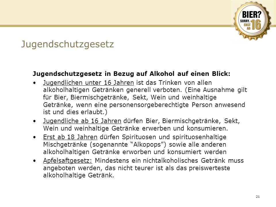 21 Jugendschutzgesetz Jugendschutzgesetz in Bezug auf Alkohol auf einen Blick: Jugendlichen unter 16 Jahren ist das Trinken von allen alkoholhaltigen