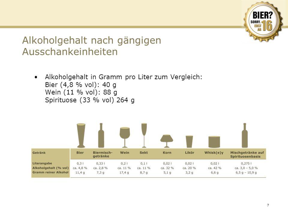 7 Alkoholgehalt nach gängigen Ausschankeinheiten Alkoholgehalt in Gramm pro Liter zum Vergleich: Bier (4,8 % vol): 40 g Wein (11 % vol): 88 g Spirituo