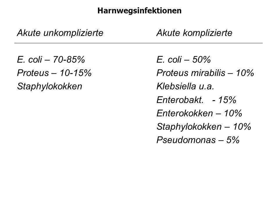 Harnwegsinfektionen Akute unkomplizierteAkute komplizierte E. coli – 70-85%E. coli – 50% Proteus – 10-15%Proteus mirabilis – 10% Staphylokokken Klebsi