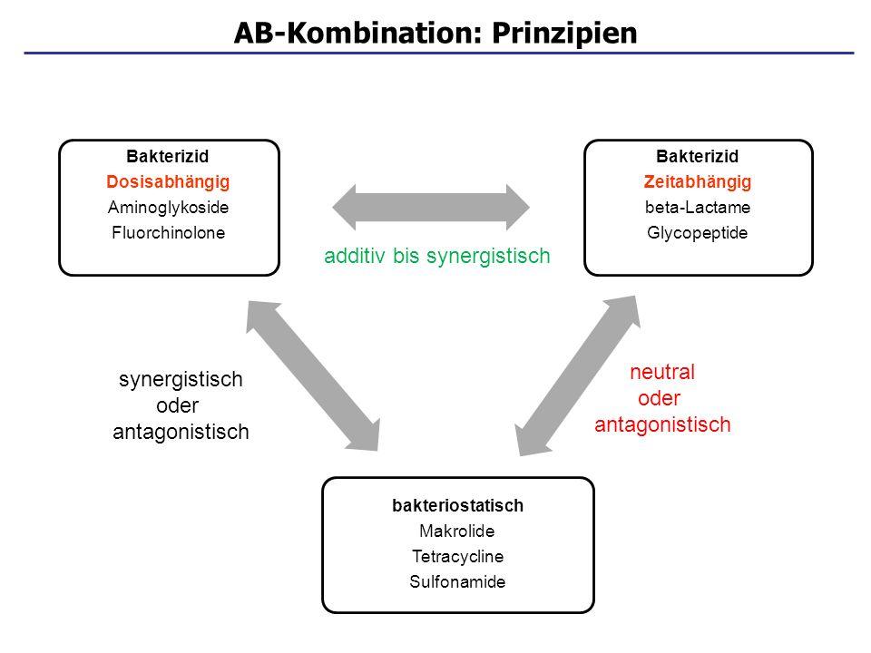 AB-Kombination: Prinzipien Bakterizid Zeitabhängig beta-Lactame Glycopeptide bakteriostatisch Makrolide Tetracycline Sulfonamide Bakterizid Dosisabhän