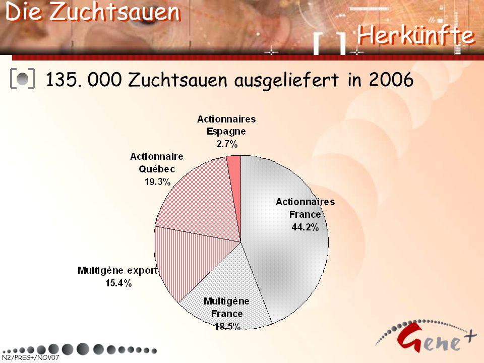 N2/PREG+/NOV07 135. 000 Zuchtsauen ausgeliefert in 2006 Die Zuchtsauen Herkünfte