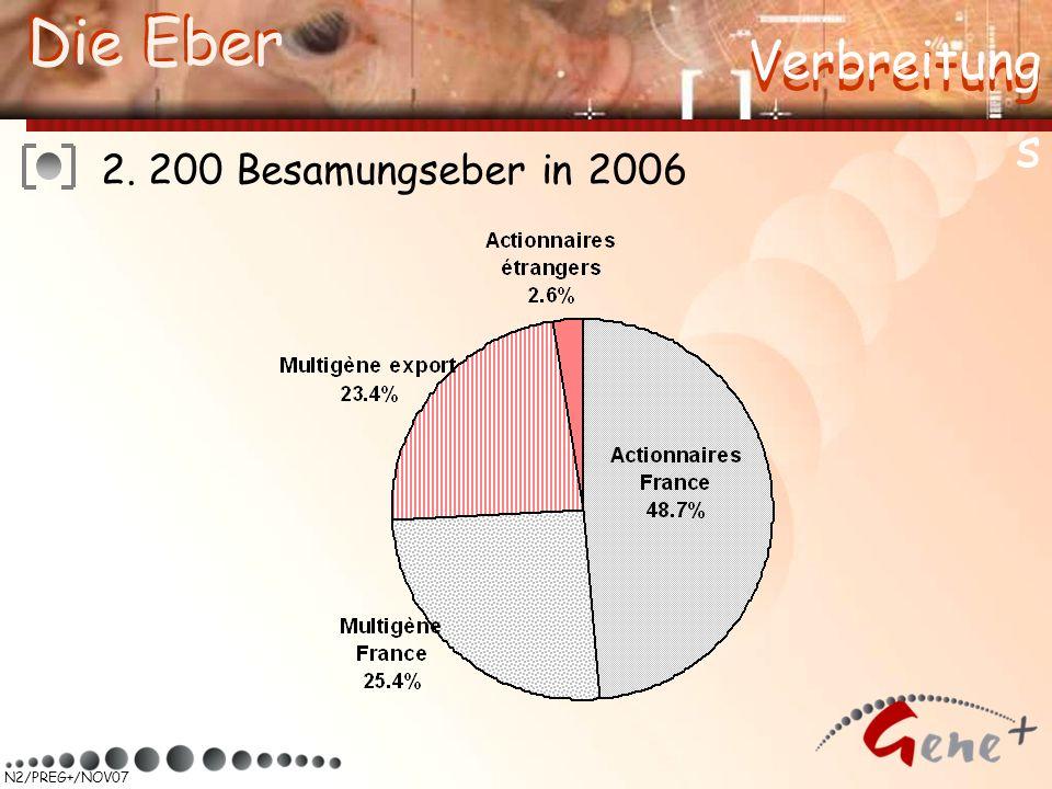 N2/PREG+/NOV07 2. 200 Besamungseber in 2006 Die Eber Verbreitung Die Eber Verbreitung s