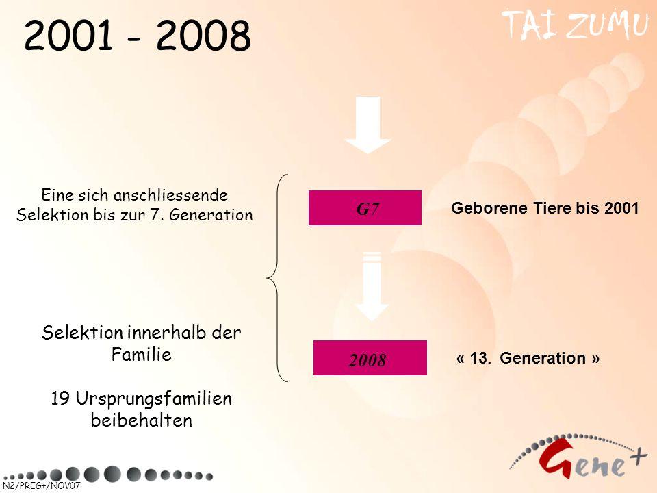 N2/PREG+/NOV07 G7 Eine sich anschliessende Selektion bis zur 7. Generation Geborene Tiere bis 2001 Selektion innerhalb der Familie 19 Ursprungsfamilie