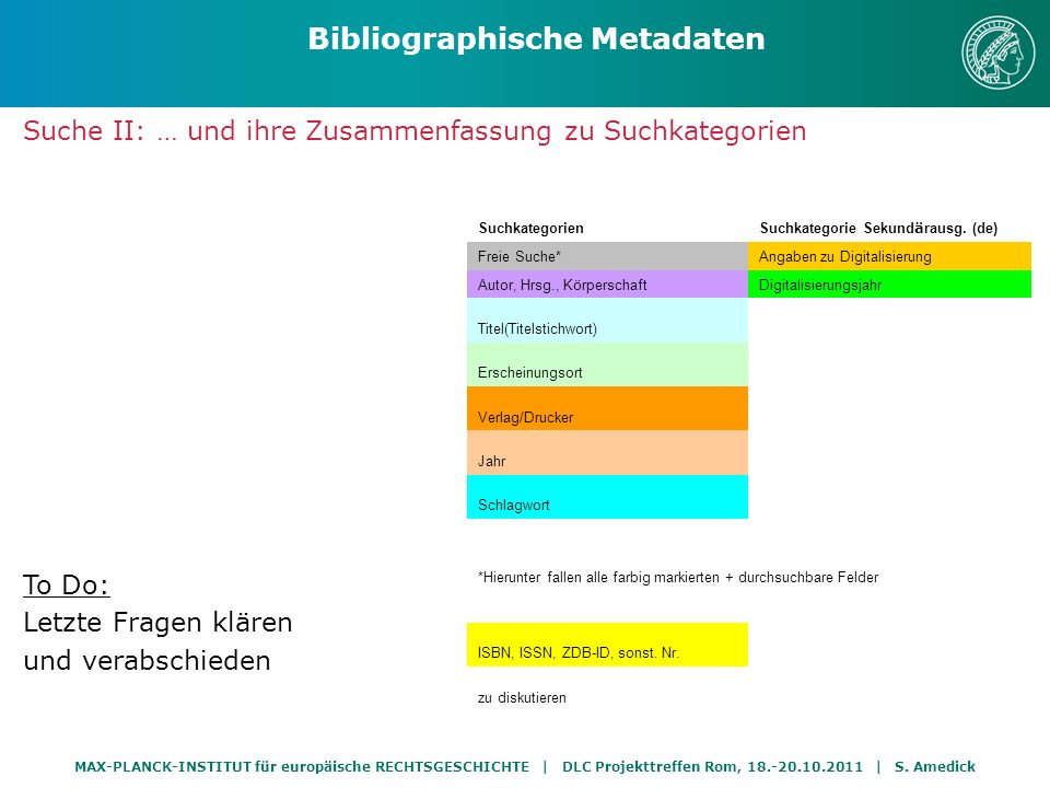 MAX-PLANCK-INSTITUT für europäische RECHTSGESCHICHTE | DLC Projekttreffen Rom, 18.-20.10.2011 | S. Amedick Suche II: … und ihre Zusammenfassung zu Suc