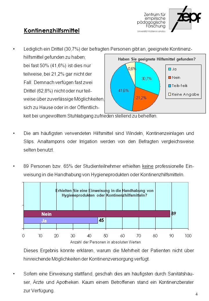Lediglich ein Drittel (30,7%) der befragten Personen gibt an, geeignete Kontinenz- hilfsmittel gefunden zu haben; bei fast 50% (41,6%) ist dies nur te