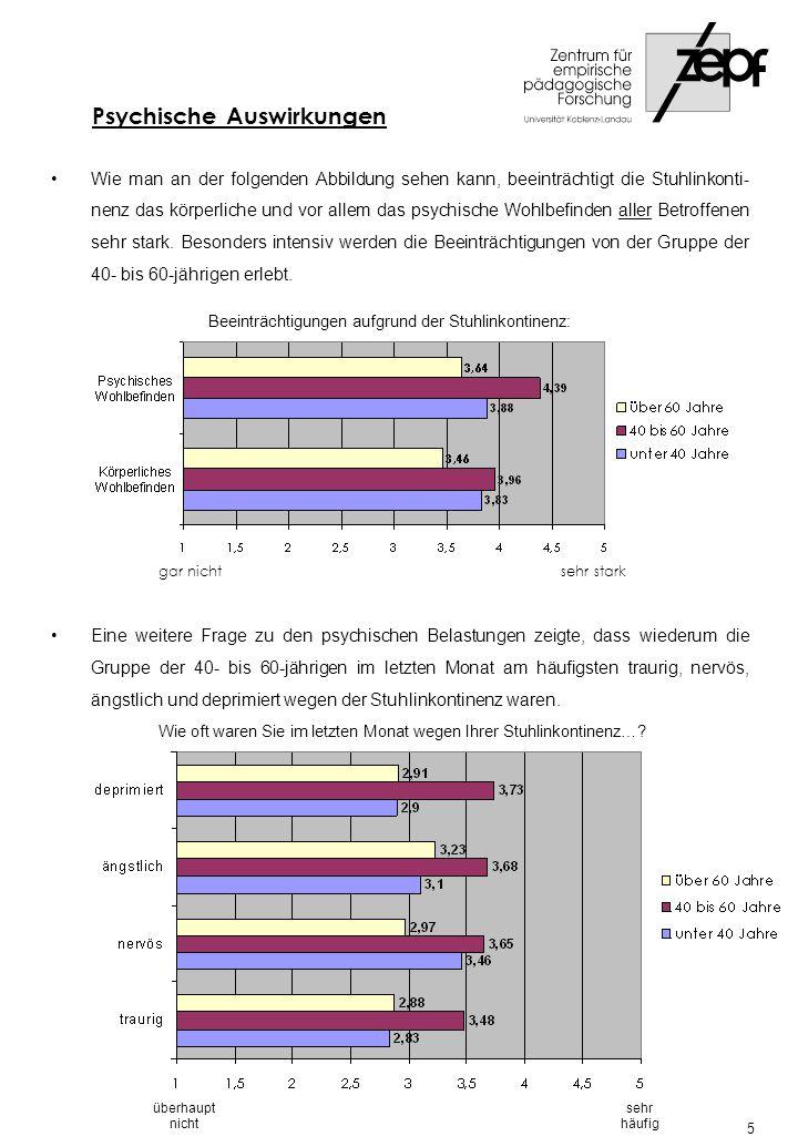Die Auswertung der erhobenen Daten zeigt, dass sich die Gruppe der 40- bis 60- jährigen in verschiedenen wichtigen Lebensbereichen besonders stark beeinträch- tigt fühlt.