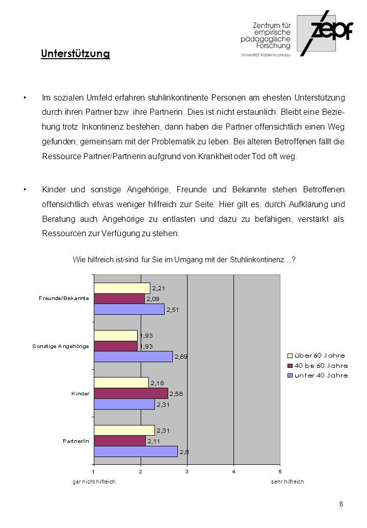 Über zwei Drittel der Studienteilnehmer fühlen sich nicht ausreichend informiert über Stuhlinkontinenz.
