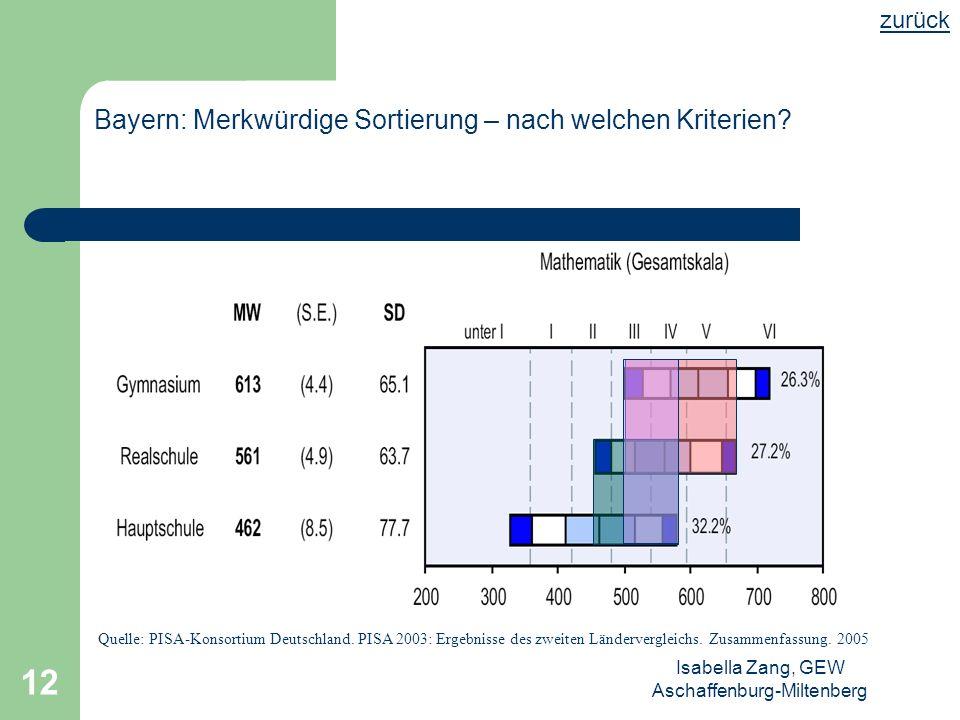 Isabella Zang, GEW Aschaffenburg-Miltenberg 11 Schaun mer mal lieber ganz genau hin!
