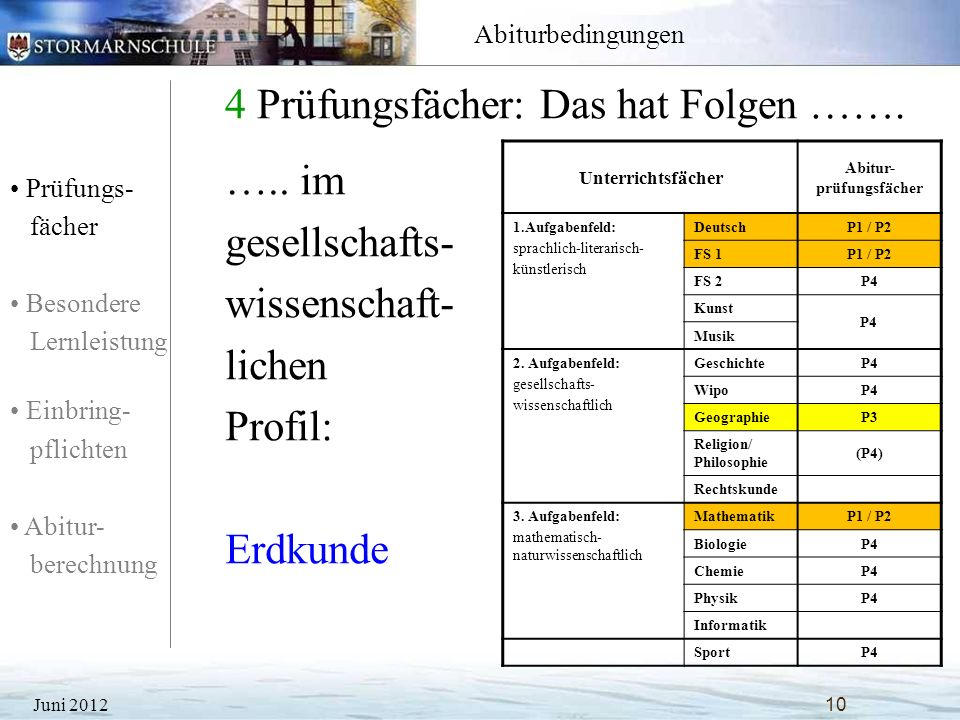 Prüfungs- fächer Besondere Lernleistung Einbring- pflichten Abitur- berechnung Abiturbedingungen 4 Prüfungsfächer: Das hat Folgen ……. Juni 201210 Unte