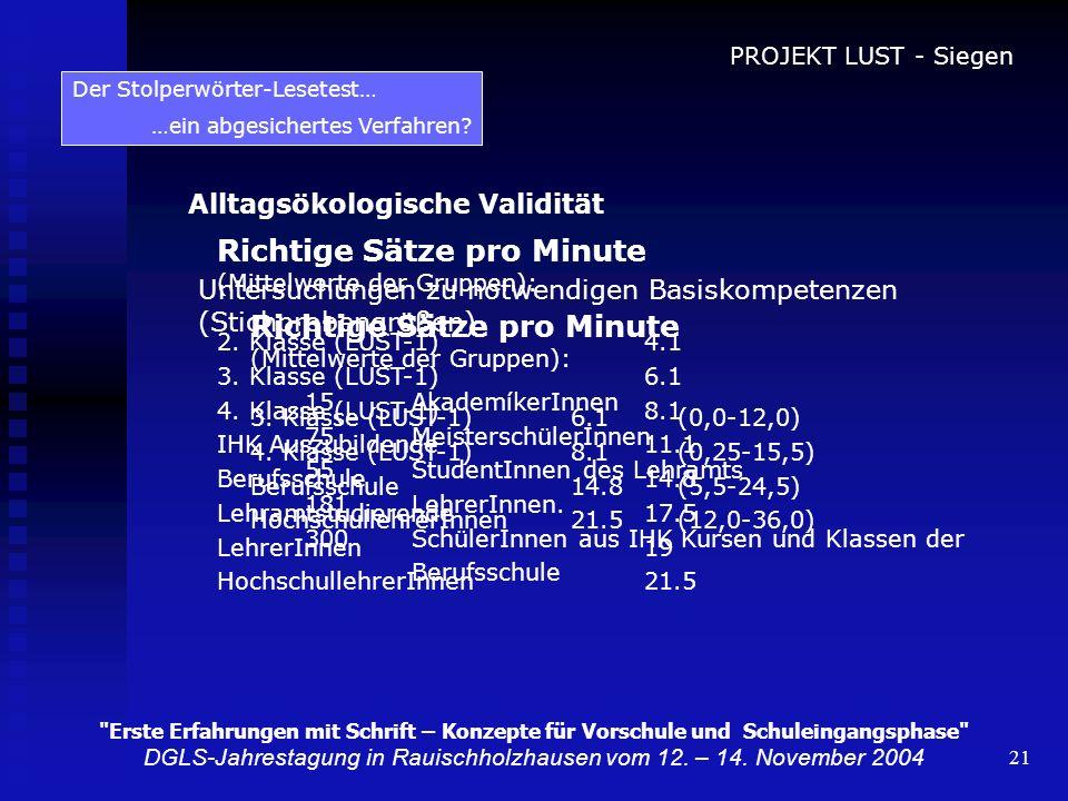21 Der Stolperwörter-Lesetest… …ein abgesichertes Verfahren? Alltagsökologische Validität Untersuchungen zu notwendigen Basiskompetenzen (Stichprobeng