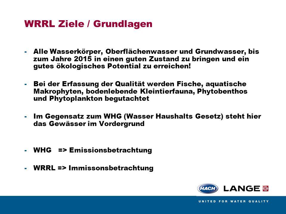 WRRL Ziele / Grundlagen -Alle Wasserkörper, Oberflächenwasser und Grundwasser, bis zum Jahre 2015 in einen guten Zustand zu bringen und ein gutes ökol