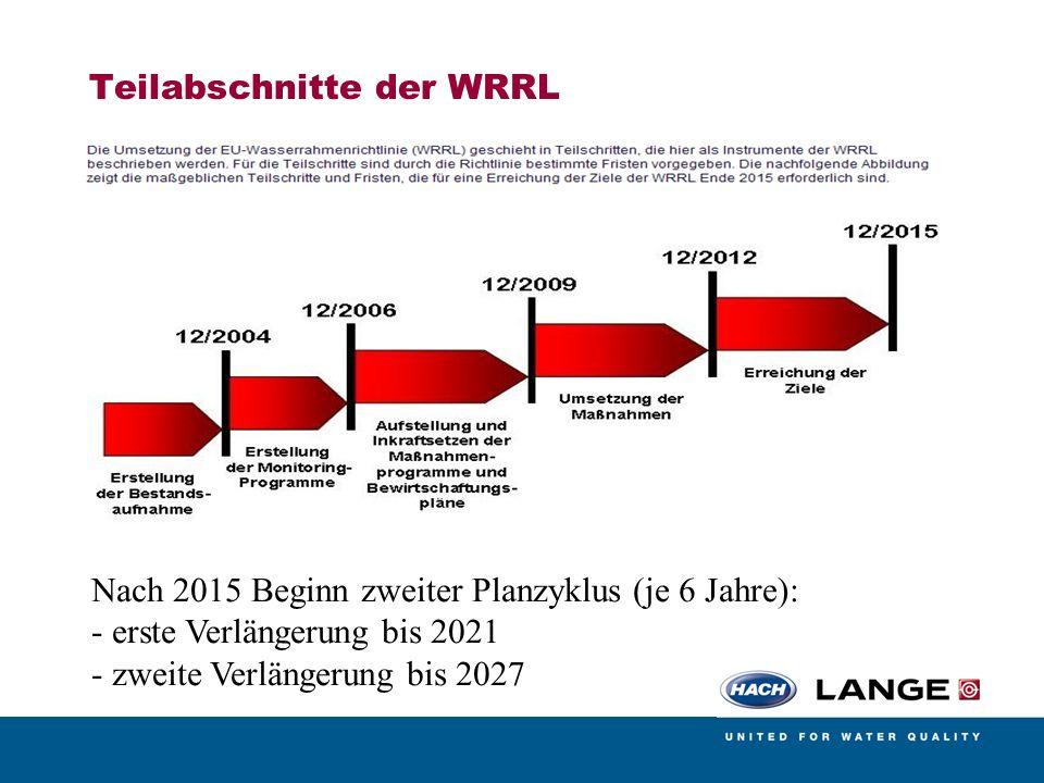 Aktueller Stand (Hessen) Erstellung eines Leitfadens zur Umsetzung der WRRL (Prof.