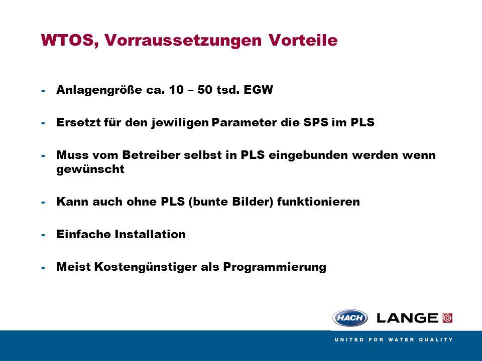 WTOS, Vorraussetzungen Vorteile -Anlagengröße ca. 10 – 50 tsd. EGW -Ersetzt für den jewiligen Parameter die SPS im PLS -Muss vom Betreiber selbst in P