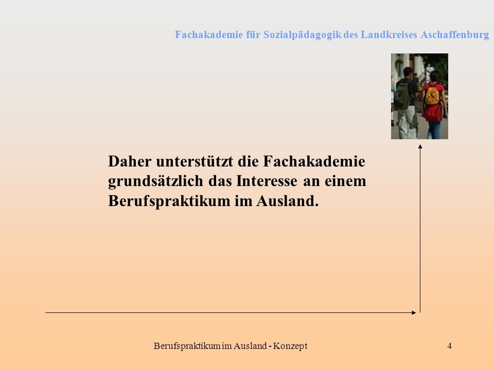 Fachakademie für Sozialpädagogik des Landkreises Aschaffenburg Berufspraktikum im Ausland - Konzept4 Daher unterstützt die Fachakademie grundsätzlich