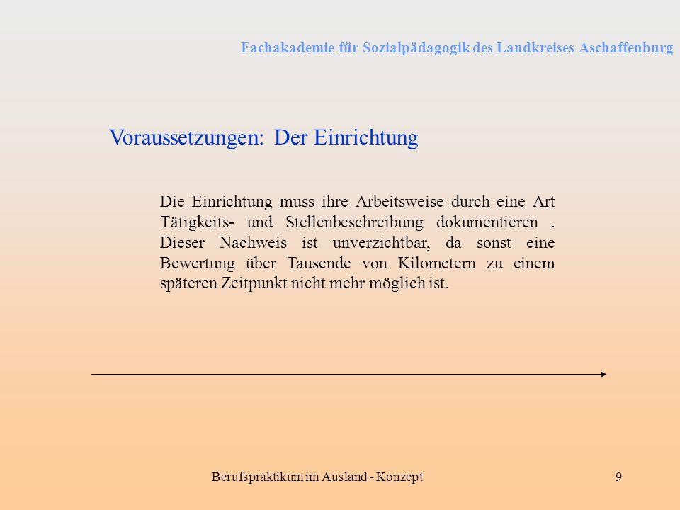 Fachakademie für Sozialpädagogik des Landkreises Aschaffenburg Berufspraktikum im Ausland - Konzept9 Die Einrichtung muss ihre Arbeitsweise durch eine