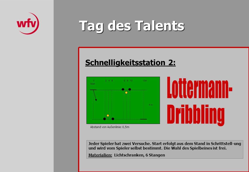 Tag des Talents Schnelligkeitsstation 2: 0 3 4 5 8 9 10 13m Start Abstand von Außenlinie: 0,5m Jeder Spieler hat zwei Versuche.