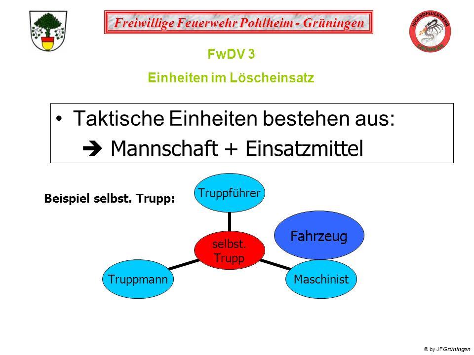 Freiwillige Feuerwehr Pohlheim - Grüningen © by JFGrüningen FwDV 3 Einheiten im Löscheinsatz Es folgen nun wissenswerte Änderungen/Hinweise/Ergänzungen dieser FwDV 3 – Stand 2005 im Vergleich zu den ersetzen Dienstvorschriften in Stichpunkten !!!