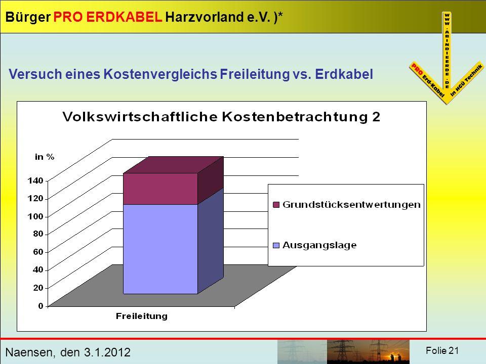 Bürger PRO ERDKABEL Harzvorland e.V. )* Naensen, den 3.1.2012 Folie 21 Versuch eines Kostenvergleichs Freileitung vs. Erdkabel