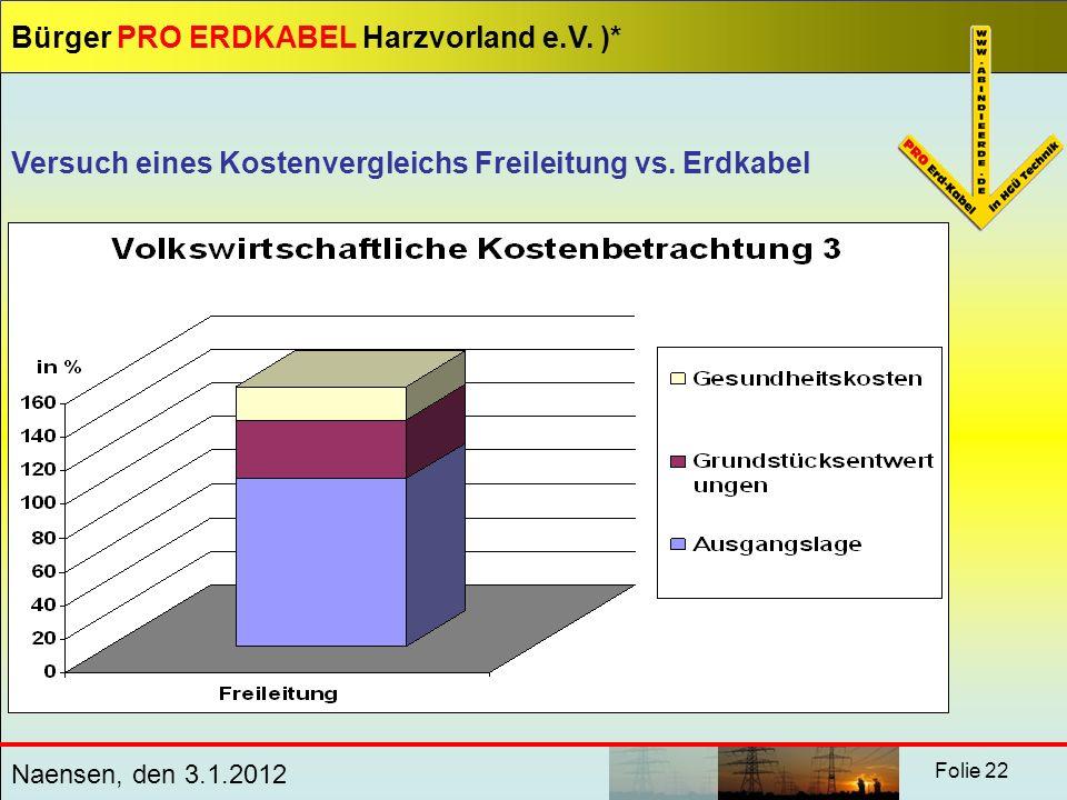 Bürger PRO ERDKABEL Harzvorland e.V. )* Naensen, den 3.1.2012 Folie 22 Versuch eines Kostenvergleichs Freileitung vs. Erdkabel