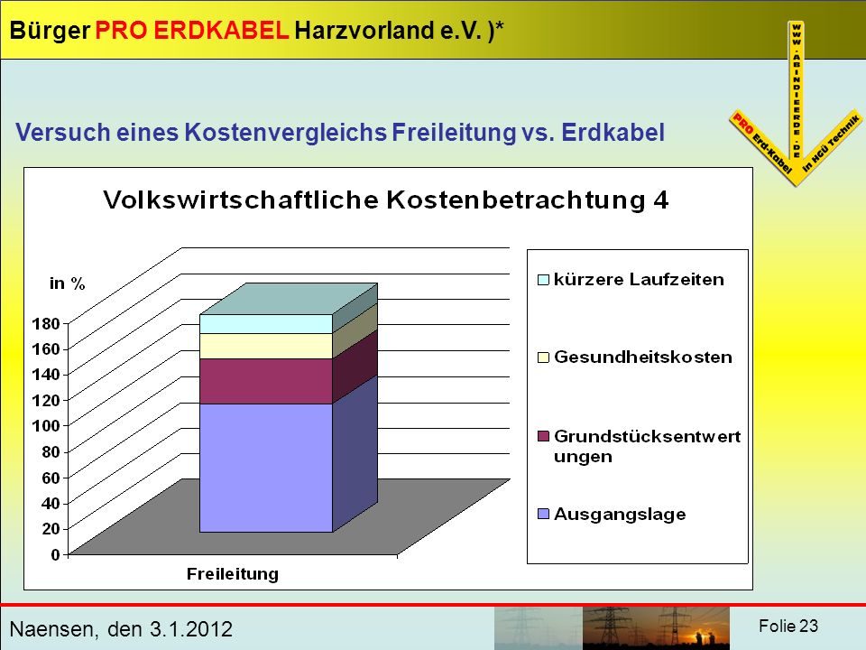 Bürger PRO ERDKABEL Harzvorland e.V. )* Naensen, den 3.1.2012 Folie 23 Versuch eines Kostenvergleichs Freileitung vs. Erdkabel