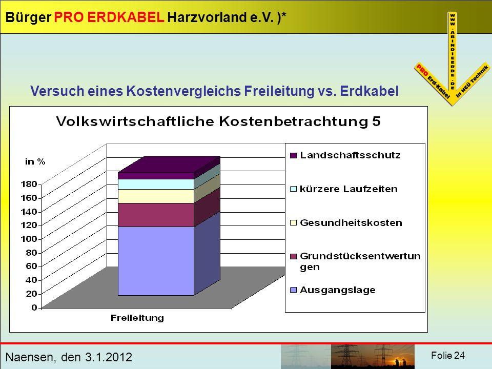 Bürger PRO ERDKABEL Harzvorland e.V. )* Naensen, den 3.1.2012 Folie 24 Versuch eines Kostenvergleichs Freileitung vs. Erdkabel