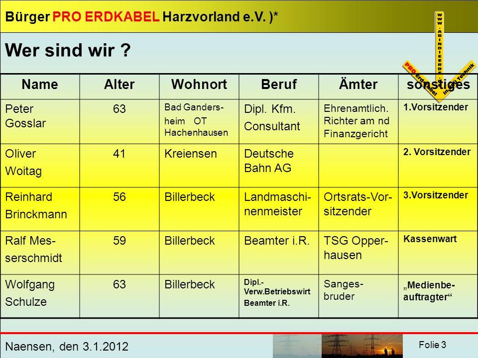 Bürger PRO ERDKABEL Harzvorland e.V. )* Naensen, den 3.1.2012 Folie 3 NameAlterWohnortBerufÄmtersonstiges Peter Gosslar 63 Bad Ganders- heim OT Hachen